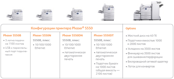 бесплатно драйвера на phaser 3100mfp для server 2003